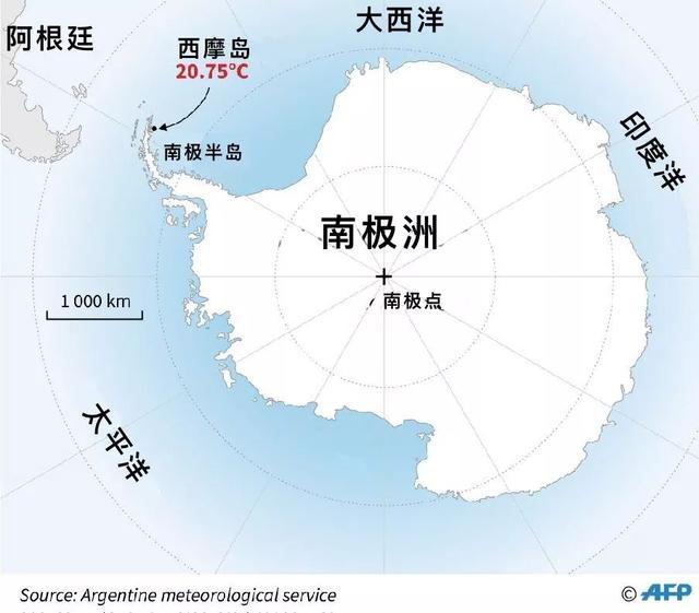 20.75℃?!南极已经热成这样了吗?