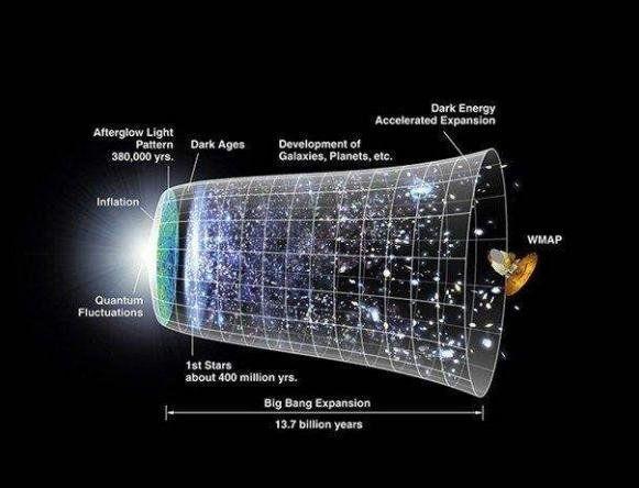 宇宙的六个神奇数字,它能决定这个宇宙是否能永远继续下去